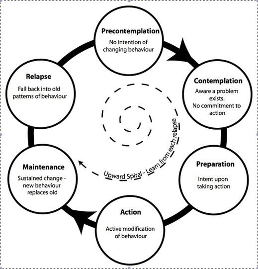 well4life  positive attitude development workshop week 2
