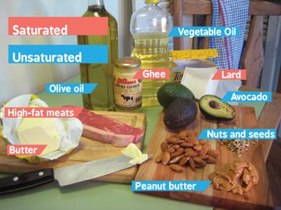 Six Weeks To A Healthy Diet Week 4 Choosing Fats Gastric Sleeve