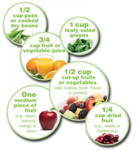 Six Weeks to a Healthy Diet Week 3 Fruits and Veggies
