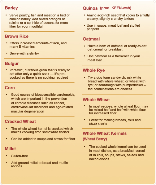Whole Grain Diet Food List