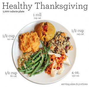 thanksgiving-meal-1000-calorie-plate-portions