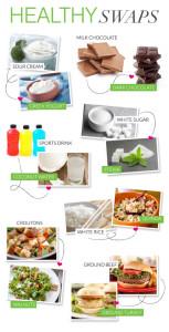 Healthy-Swaps-4-524x1024