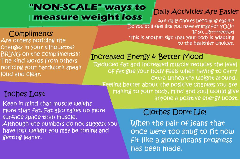 5-non-scale-weight-loss-measurements-copy1-1024x676