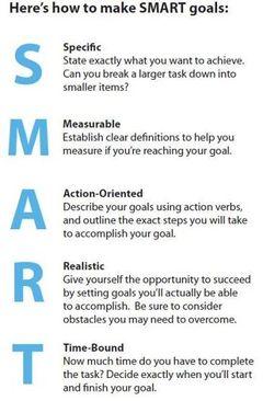 240px-Smart_goals_1