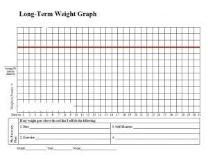 WMCWeightGraph-Maintenance-PicforWeb