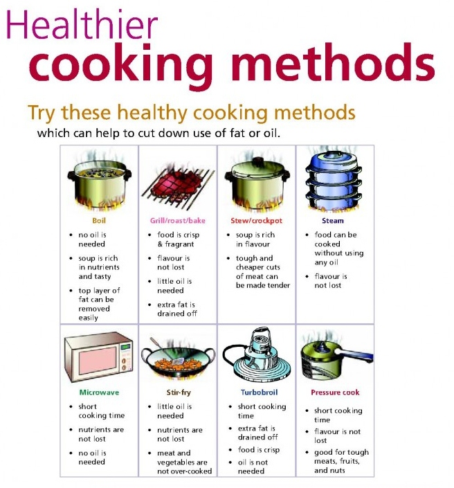 methods of cookery Indonesian cooking methods are similar to those used in any other asian or western kitchen especially the basics such as blanching, broiling, steaming, frying and deep frying however, there one important basic that you need to know how to prepare.