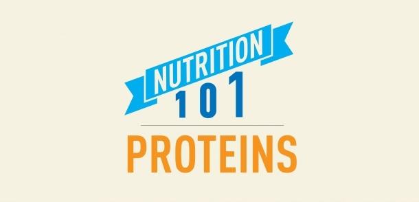 Fitness Pal Nutrition Calculator